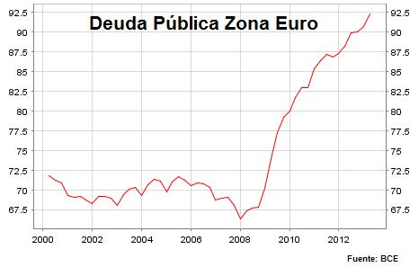 deuda UE