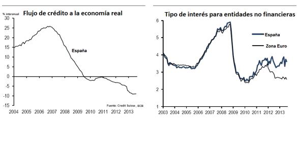 flujo de credito