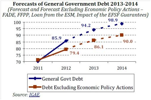 previsiones deuda publica