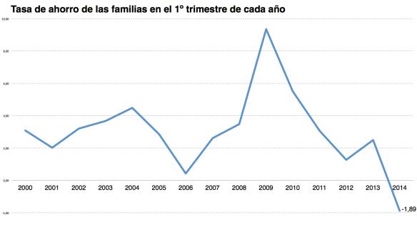 Grafico 3